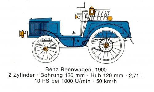 Mercedes Benz típusok 1900-1903