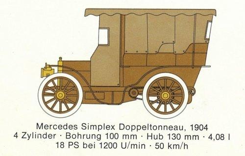 Mercedes Benz típusok 1904-1908