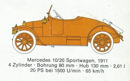 Mercedes Benz típusok 1911-1914