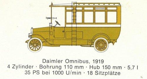 Mercedes Benz típusok 1919-1923