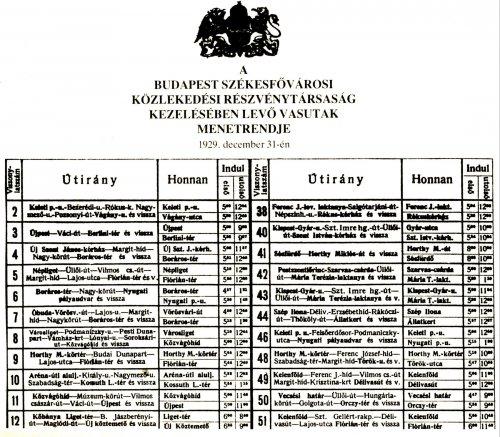 Budapesti villamos menetrend 1929 1. rész