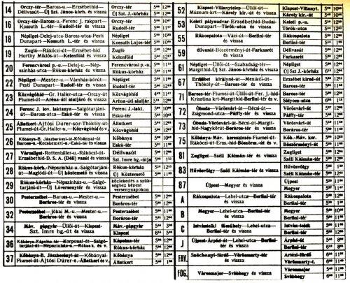 Budapesti villamos menetrend 2. rész