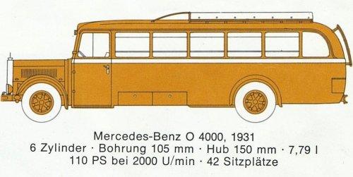 Mercedes Benz típusok 1931-1934