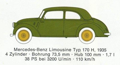 Mercedes Benz típusok 1935-1937