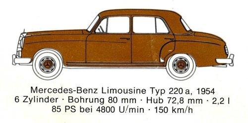 Mercedes Benz típusok 1954-1956