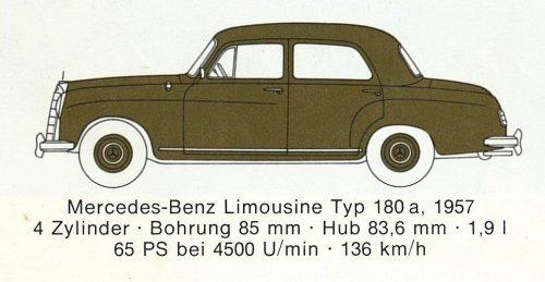 Mercedes Benz típusok 1957-1961