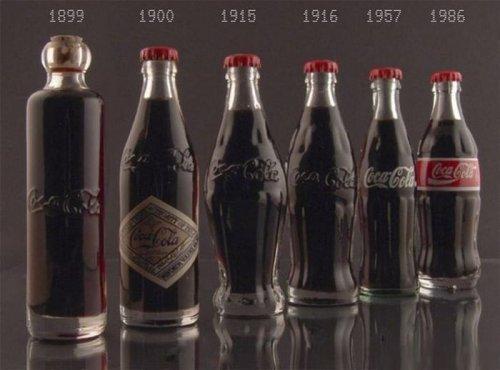 Coca-Cola 1899-1986