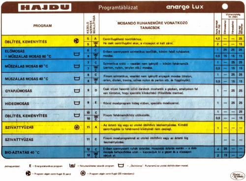 HAJDU - Energo Lux programtáblázat 2.