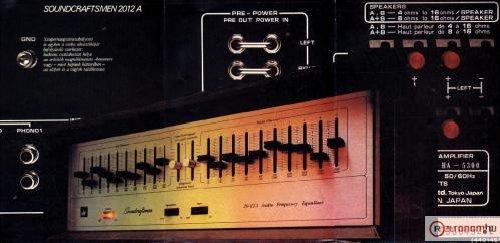 1980/1-es Hifi Magazin Poszter (Soundcraftsmen 20-12A)