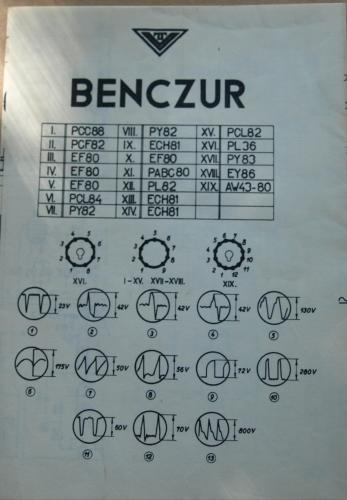 Benczur