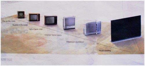 SONY televízió 86 éve