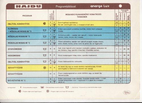 Hajdu mosógép Energo Lux programtáblázata