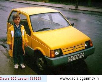 Fashion News Inspired Dacia Lastun