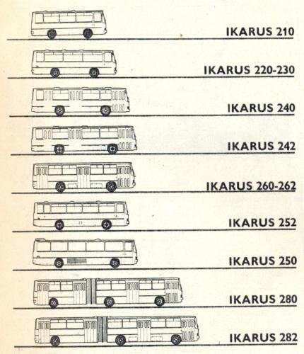 Ikarus típusok