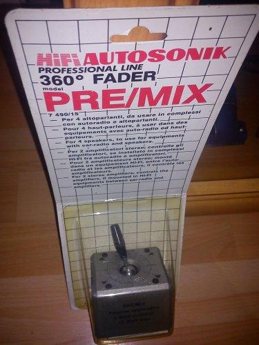 Térbalansz-joystick autórádióhoz