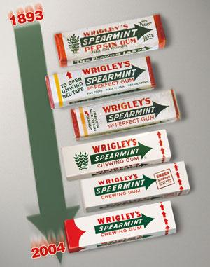Wrigleys rágógumi papírok