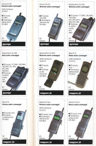 Mobiltelefon kivitelek