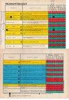 Hajdu 750 Programtáblázat