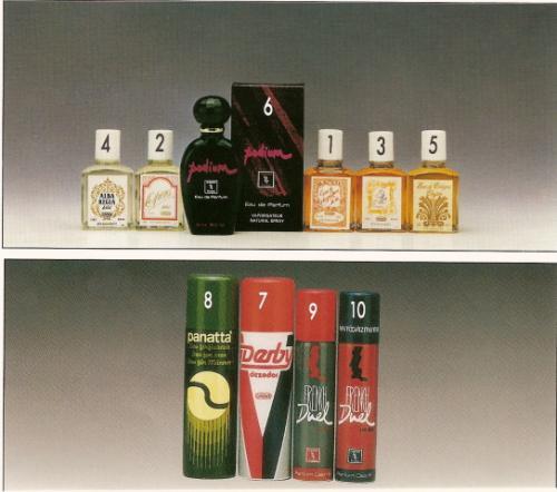 Desodorok, Kölni, Parfume
