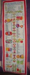 Kalóriatáblázat - textil falikép