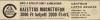 BRG MK 21-22 kiárusítás