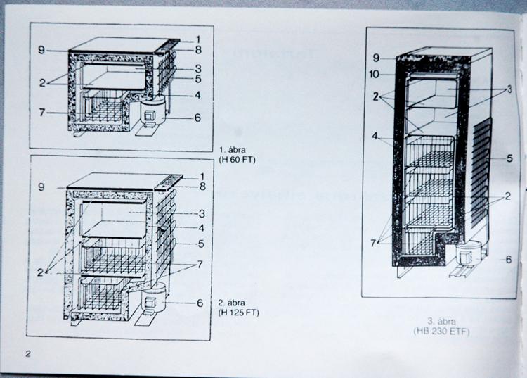 Zanussi lehel kombinált hűtő használati útmutató